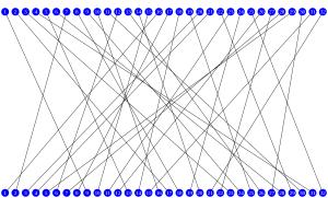 DES-permutation